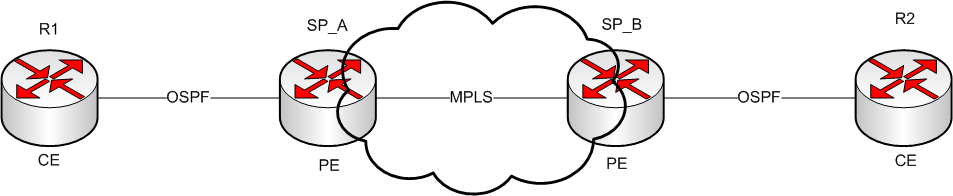 MPLS_Terms